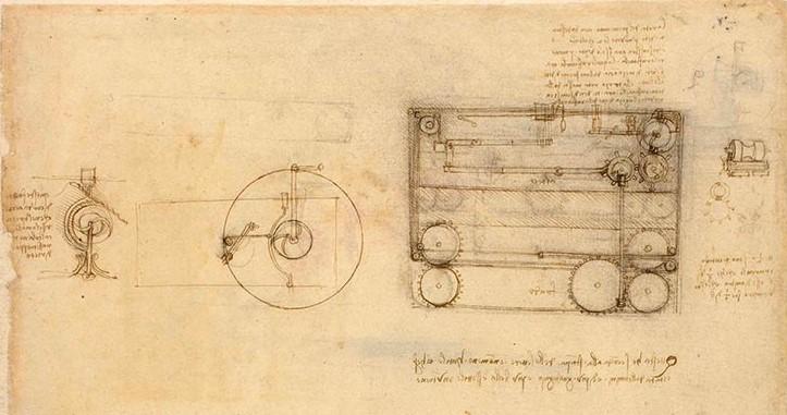 codex_atlanticus_-_000r-985_loom-detail.jpg