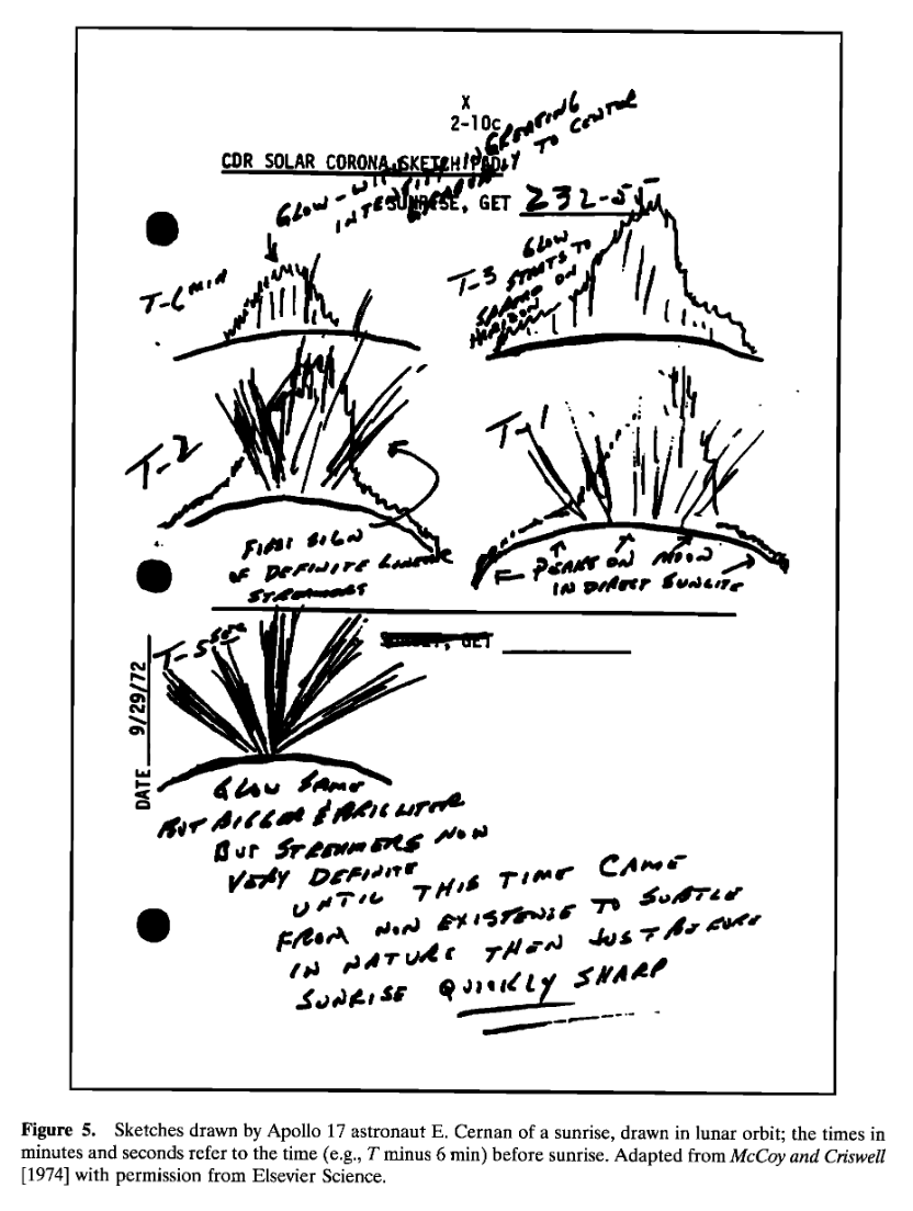 sketches from apollo 17 astronauts on the moon seeing NA desorbtion rays