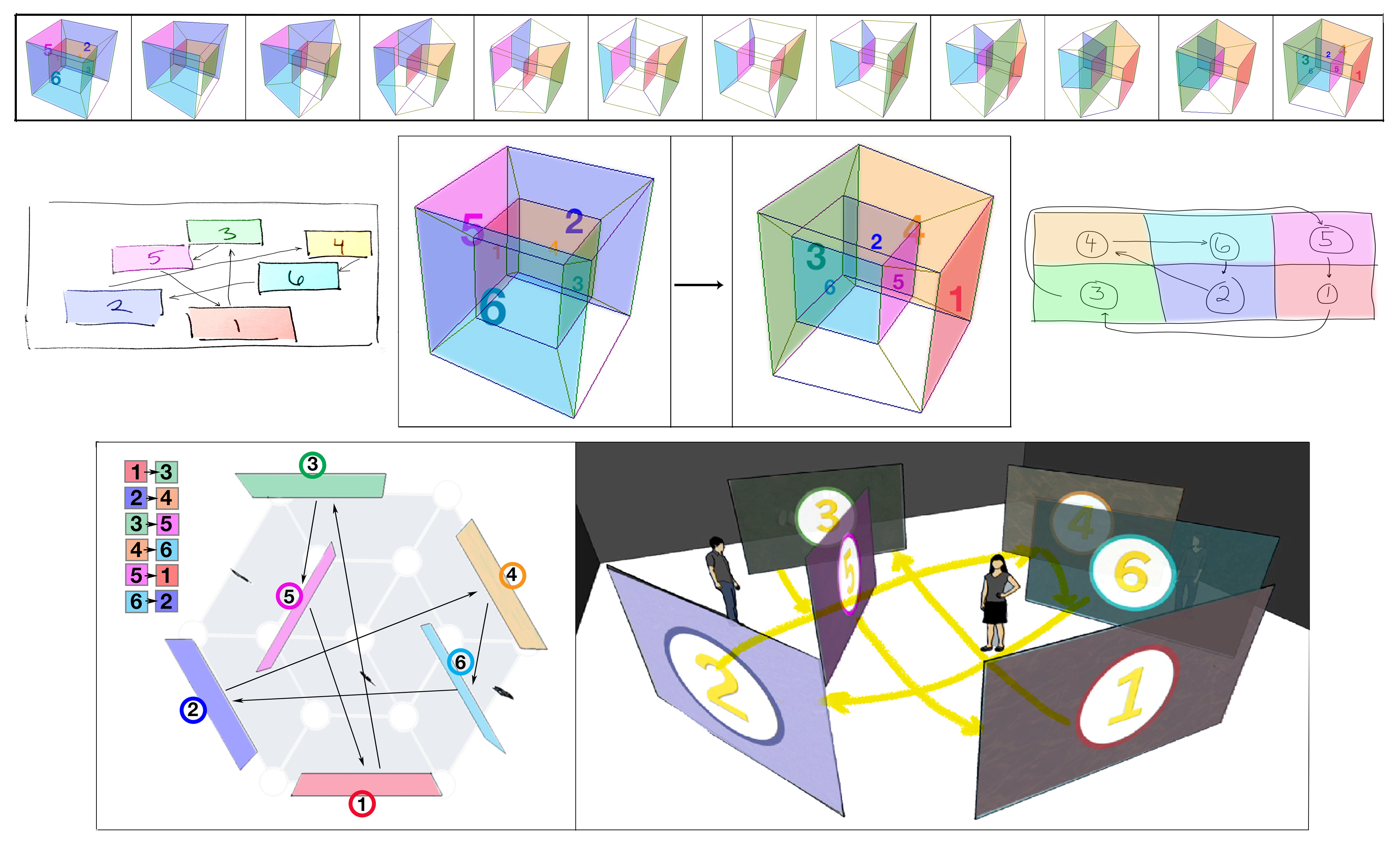 Somatic montage in Ice-Time emulates facets of a tesseract rotating through three-space. (© 2019 Clea von Chamier-Waite)
